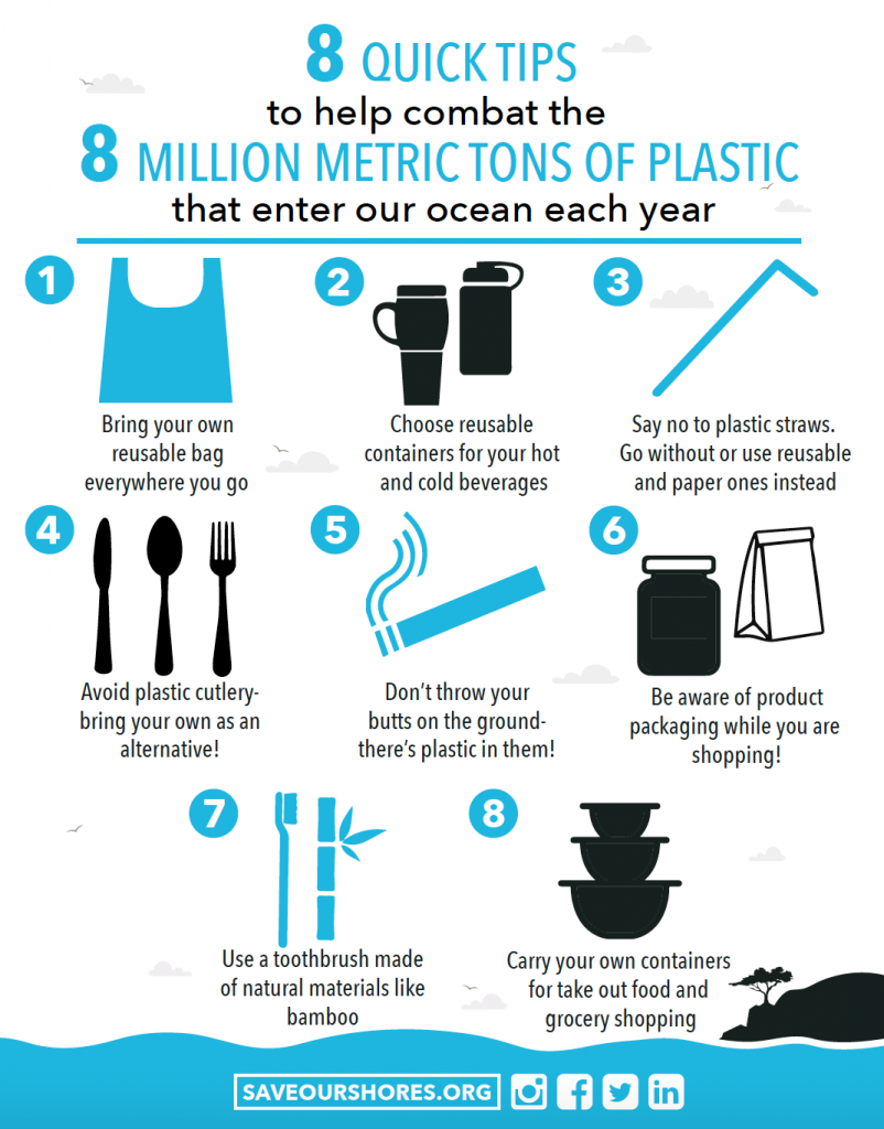 Infographic showing 8 quick tips to help combat the 8 million mertric tons of plastic that enter our ocean each year